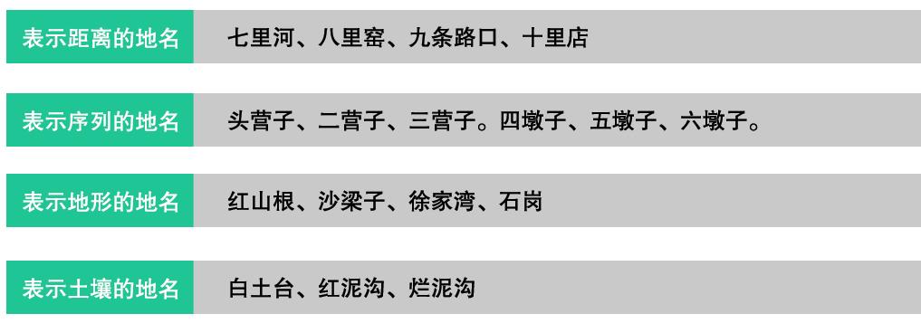 绚丽甘肃 陇上精彩】兰州老地名故事——每日甘肃 ...